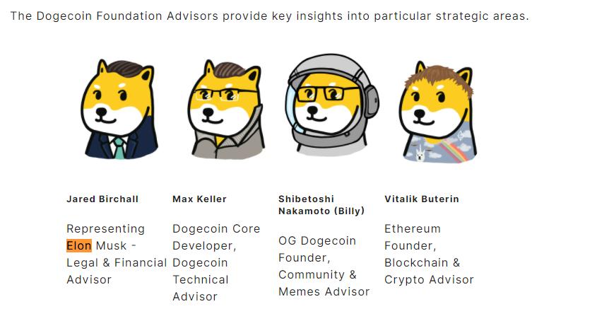 Membros da Dogecoin Foundation