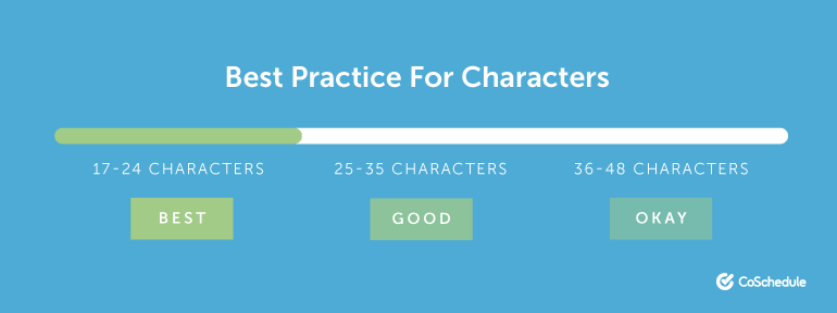 optimal character count for email subject lines