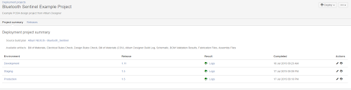 Atlassian Bamboo deployment system configuration screenshot showing deployment project summary.