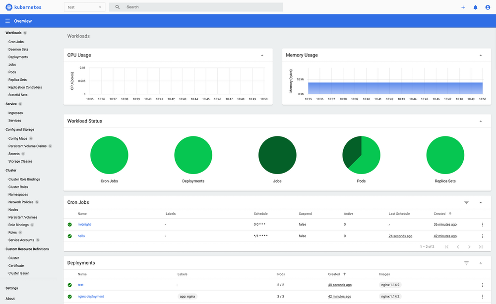 Kubernetes Cluster View