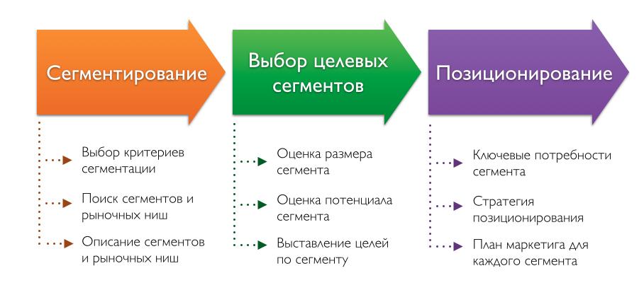 универсальная стратегия для бинарных опционов