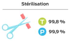 stérilisation.PNG