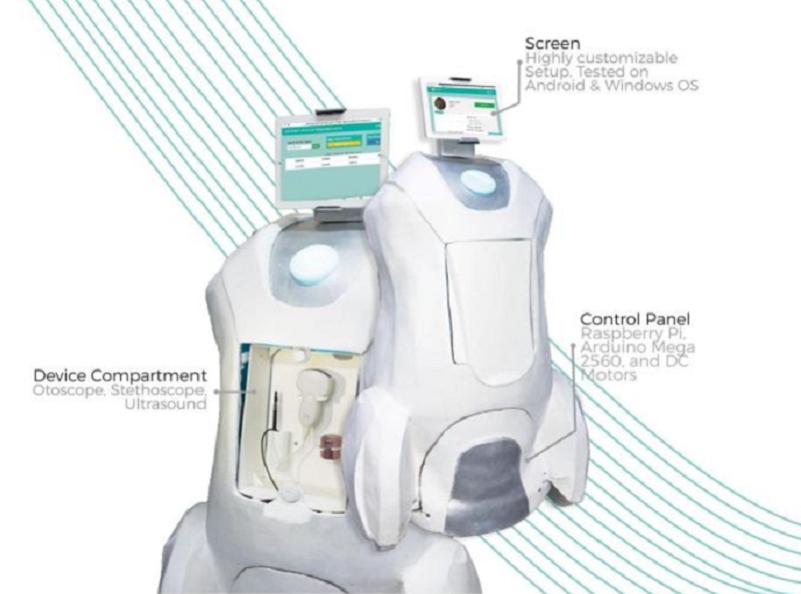 Robot trợ lý chăm sóc sức khỏe - Robot TelePresence Akibot