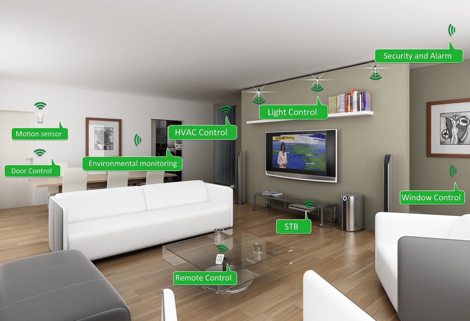 Livingroomautomation.jpg