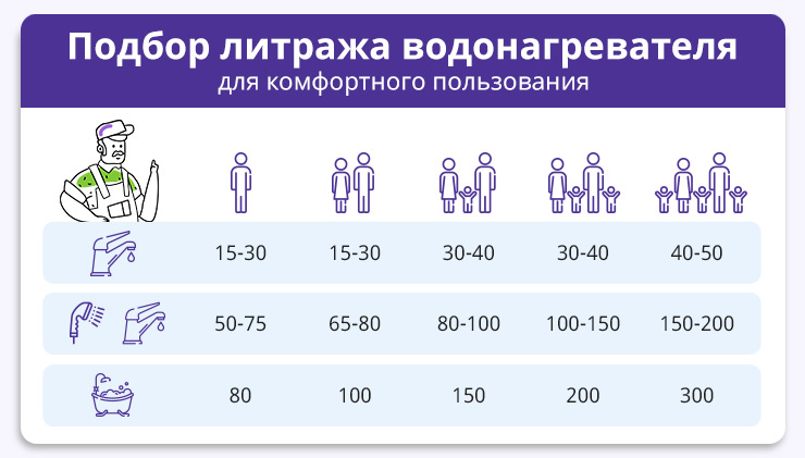 C:\Users\Семья\Desktop\kak-vybrat-boyler-vazhneyshie-parametry-1-ru.jpg