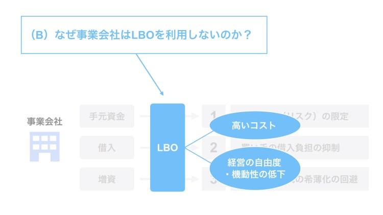 (B)なぜ事業会社はLBOを利用しないのか?
