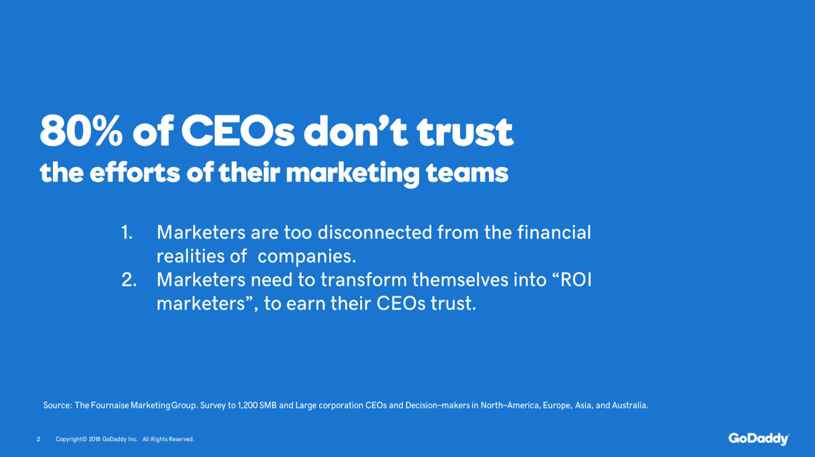80% of CEOs don't trust their marketing teams.