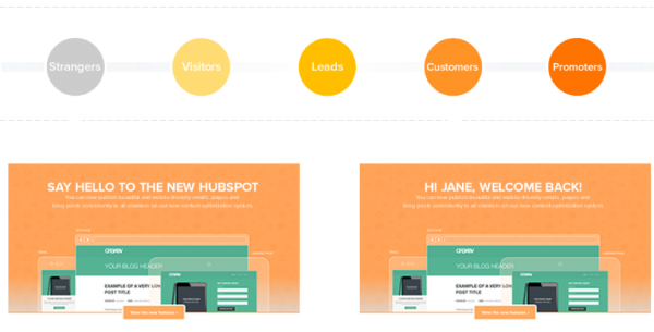 HubSpot landing page for customers and non-customers