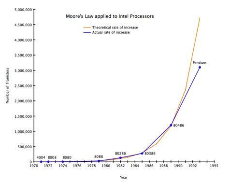 Qué es la curva de crecimiento exponencial y cómo lo ha cambiado todo - LQ7i4lG1iAjRTbKfm6SWieCL9Iz06QgvKl3tJKWgUG7EqKwQr3pBKgoaUG6PFAH4jC5HOpF03N8S0He7oBtRoeaiNHGU2HXiuKkC5EXM6xZLyzrN7rR28jovUVGX3x6BpO4DauvU7jimQBDuBA