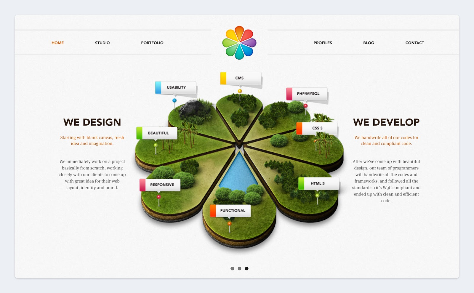Demonstrating the use of symmetry on the homepage of avioc.