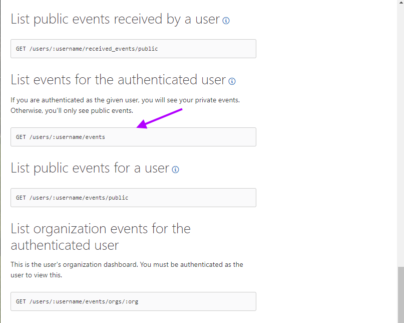 List events for authenticated users