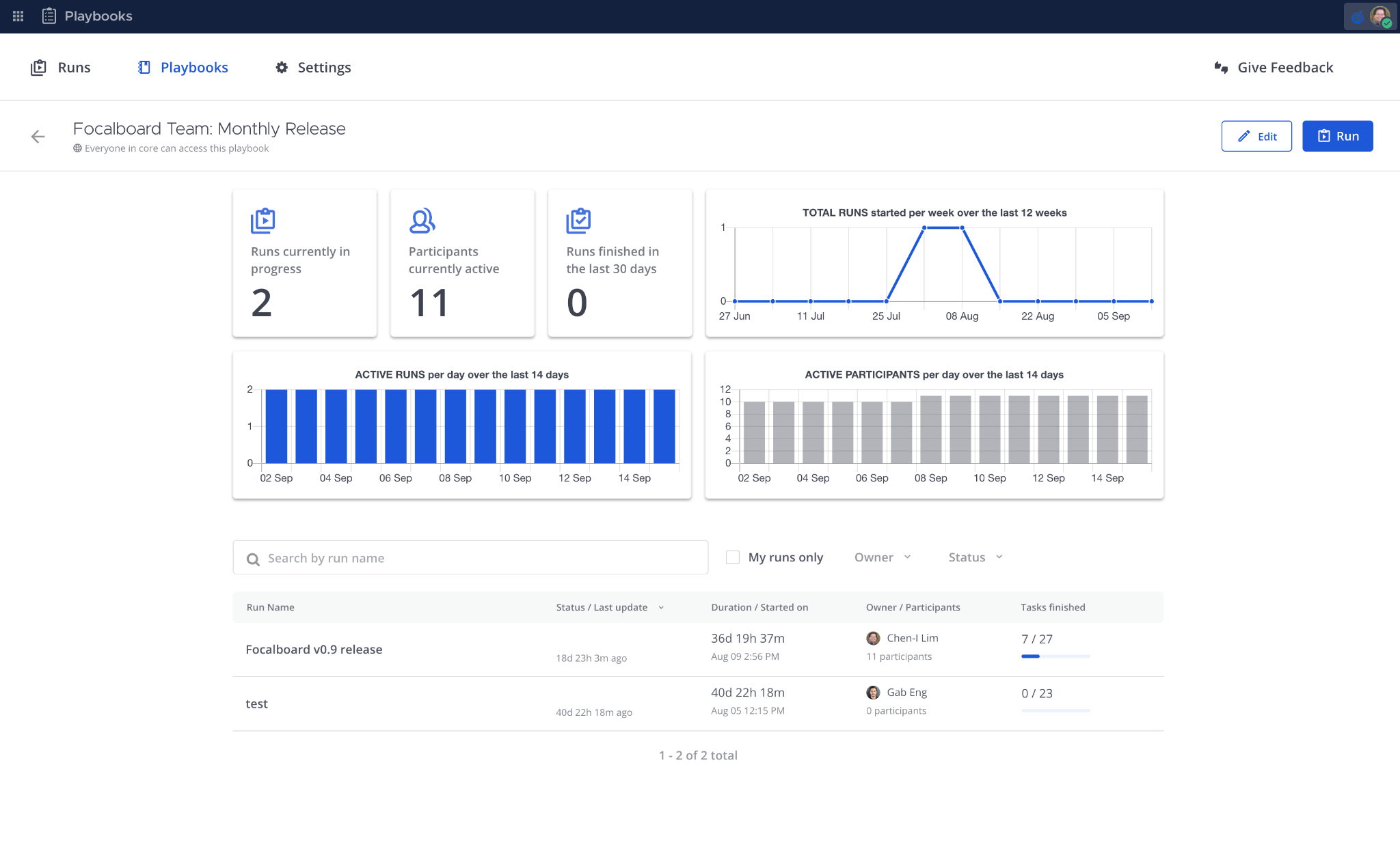 Monthly Release  Playbook Dashboard