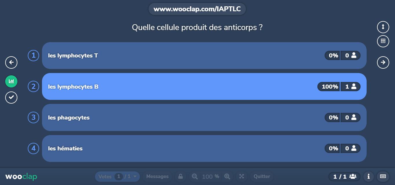 wooclap - question
