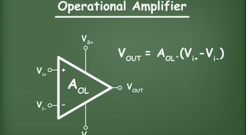 Chart of operational amplifier formula