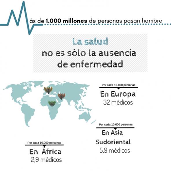 La pobreza, el mayor obstáculo para la salud   Manos Unidas