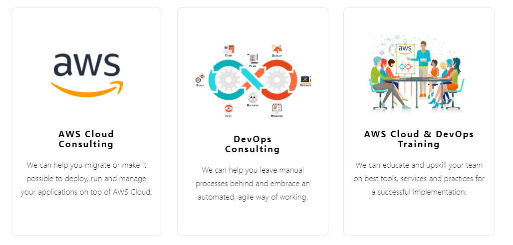 Services - Cloud Solutions