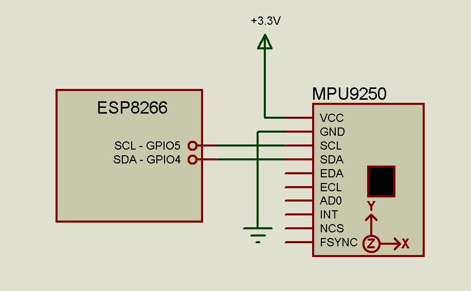 MPU9250 Orientation Sensor - Annex WiFI RDS