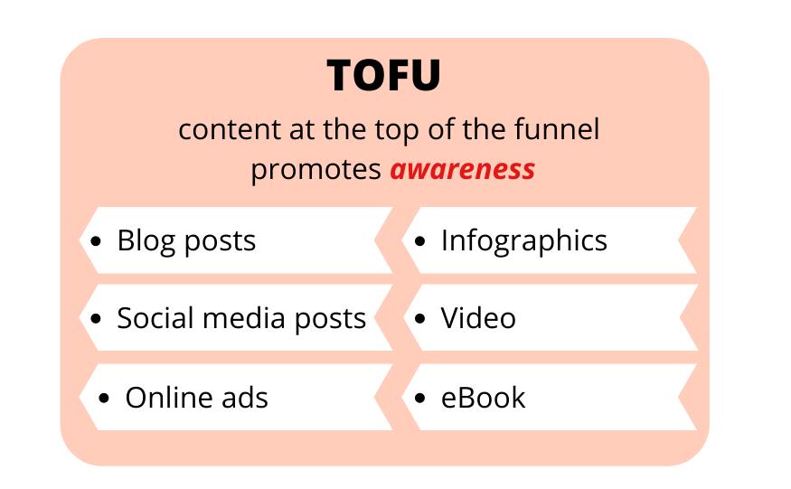 TOFU content