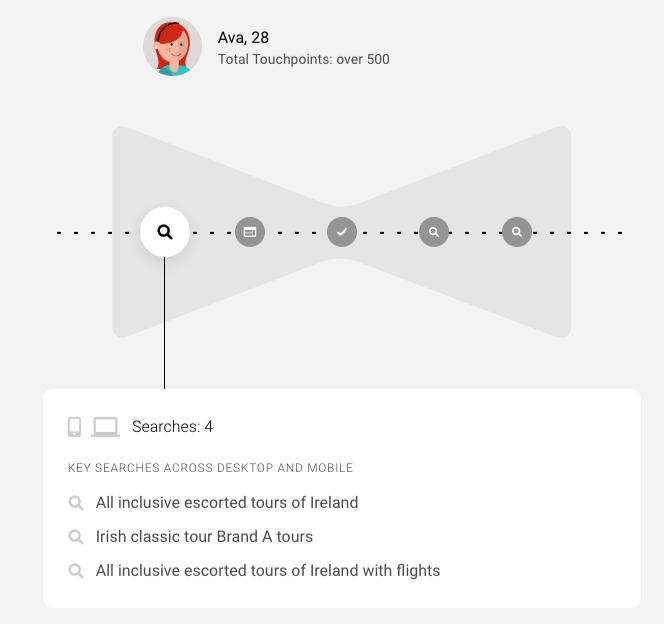 Screenshot from Think with Google