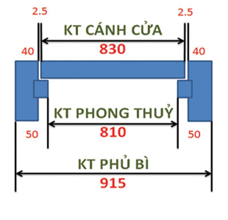 D:\cuanhuanamwindows.com bai 21-30\Những nguyên nhân khiến đo đạc kích thước cửa chính lệch số phong thủy\1546428579742_1590208.jpg