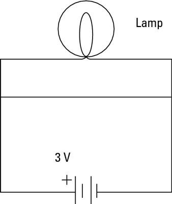 short circuit example
