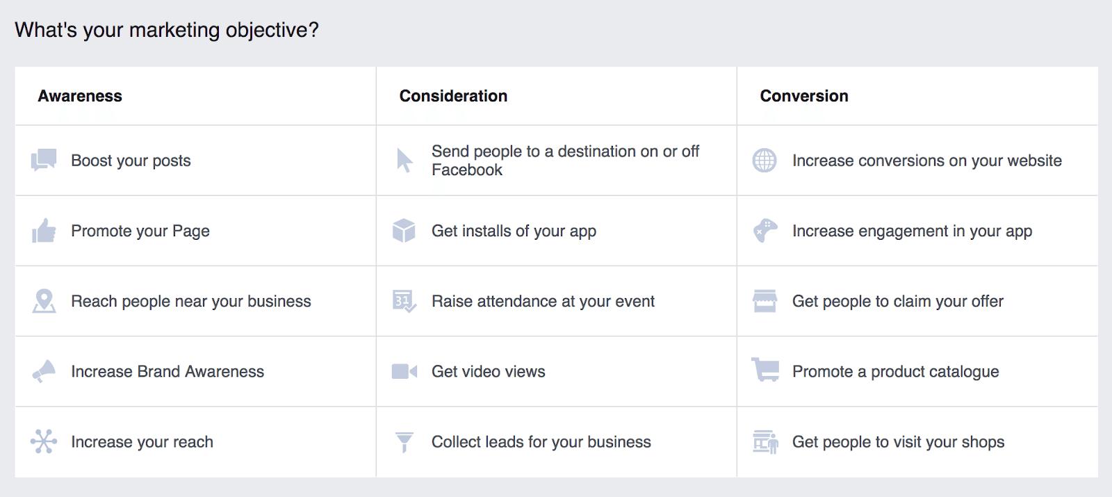 Facebook Advertersing