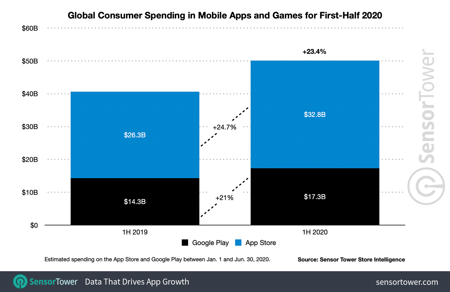 android-vs-ios-game-development-which-platform-runs-the-show-in-2021-2