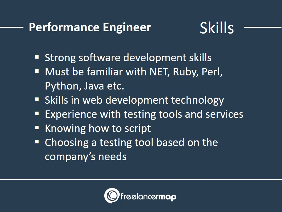 Performance Engineer - Skills Required