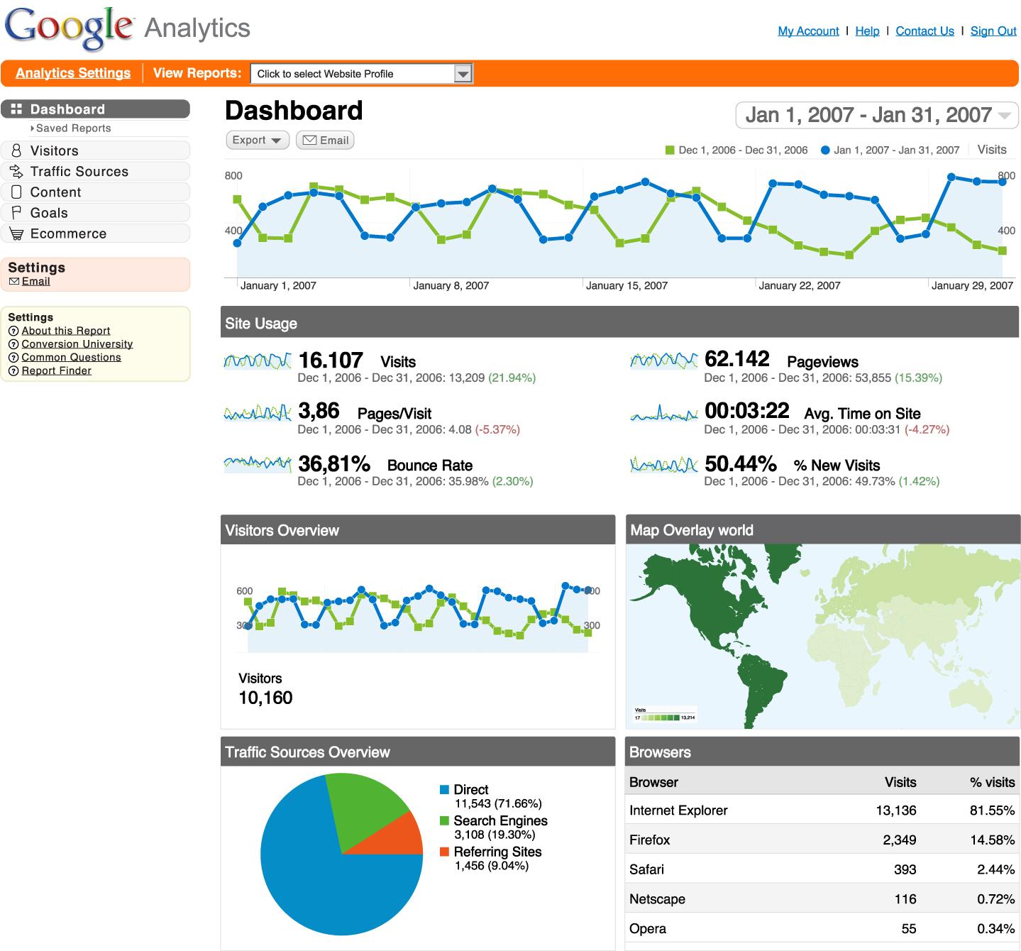 Google Ana.jpg