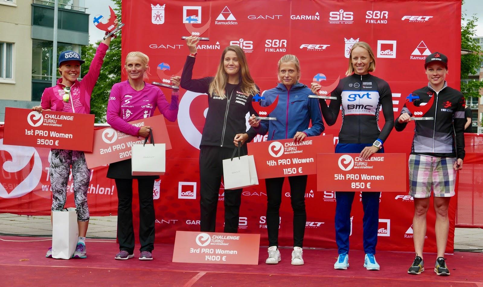 Challenge Turku podium.jpg
