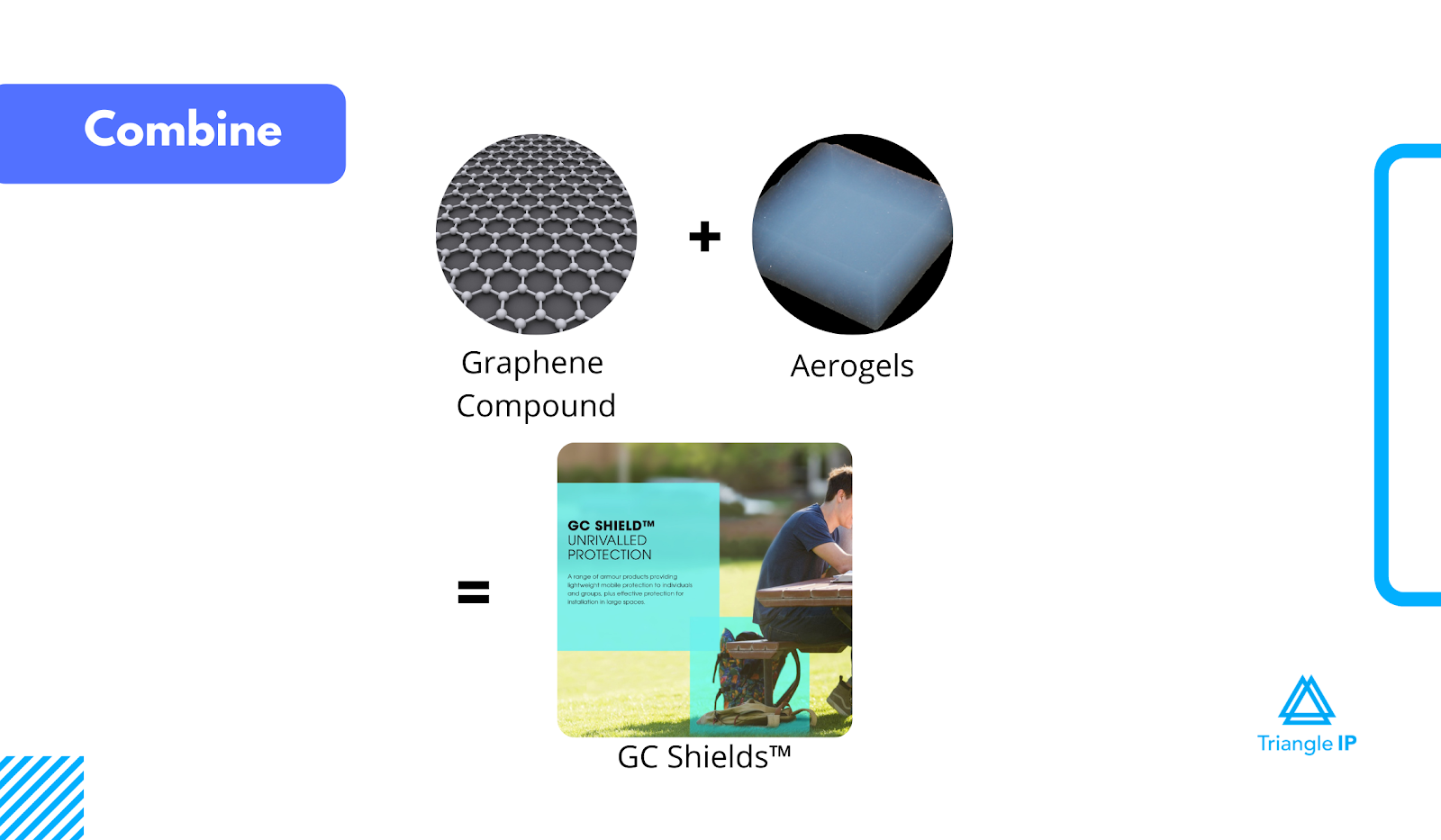 Innovations in Aerogel - Combine - Graphene Composites
