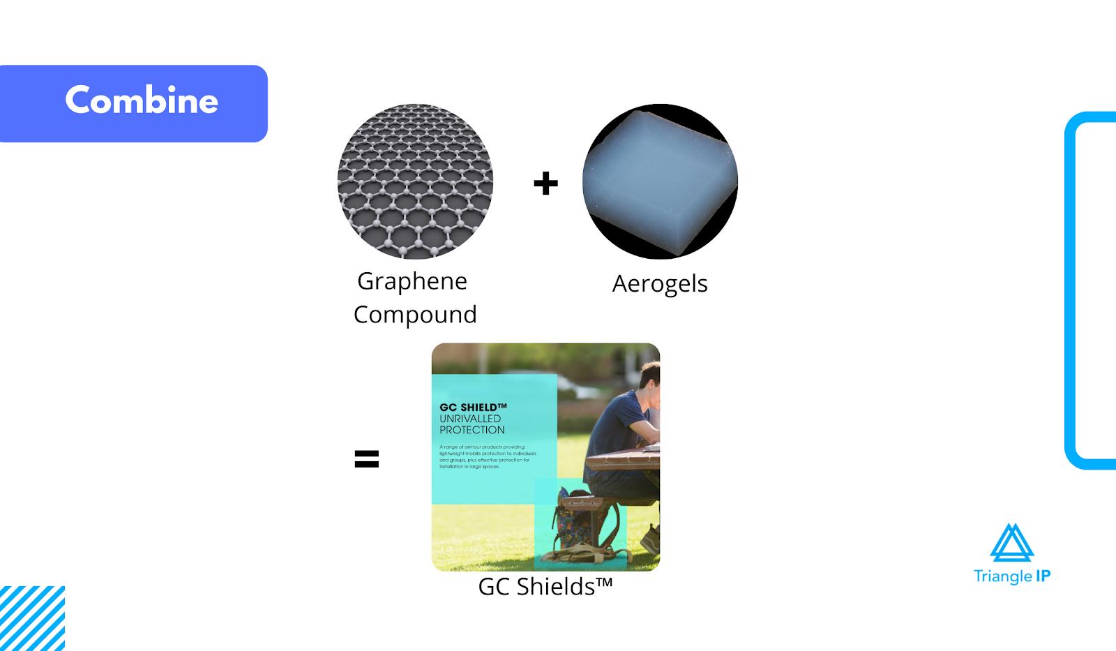 Innovations in Aerogel - Combine - Graphene Composites