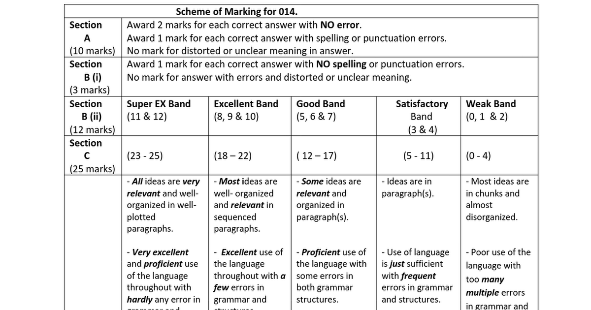 section e marking scheme The aim of the conference was to ensure that the marking scheme ft ht sub-section mark answer accept neutral if b and e given for first marking.