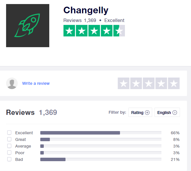 changelly trustpilot reviews