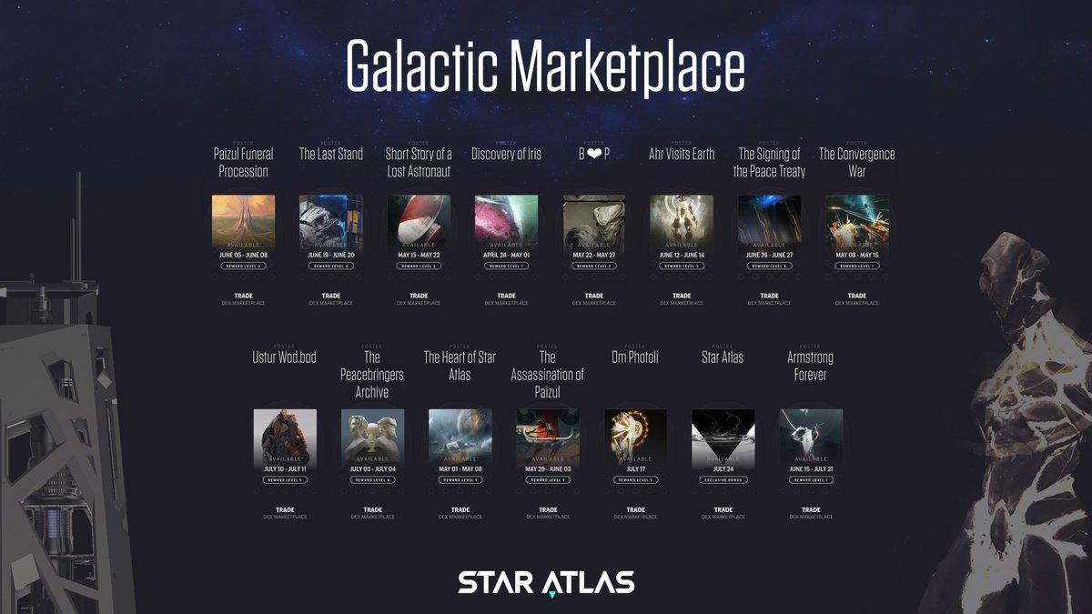 Blog NFT Atlas