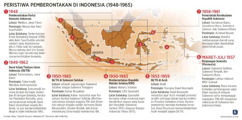pemberontakan 1948-1965.jpg