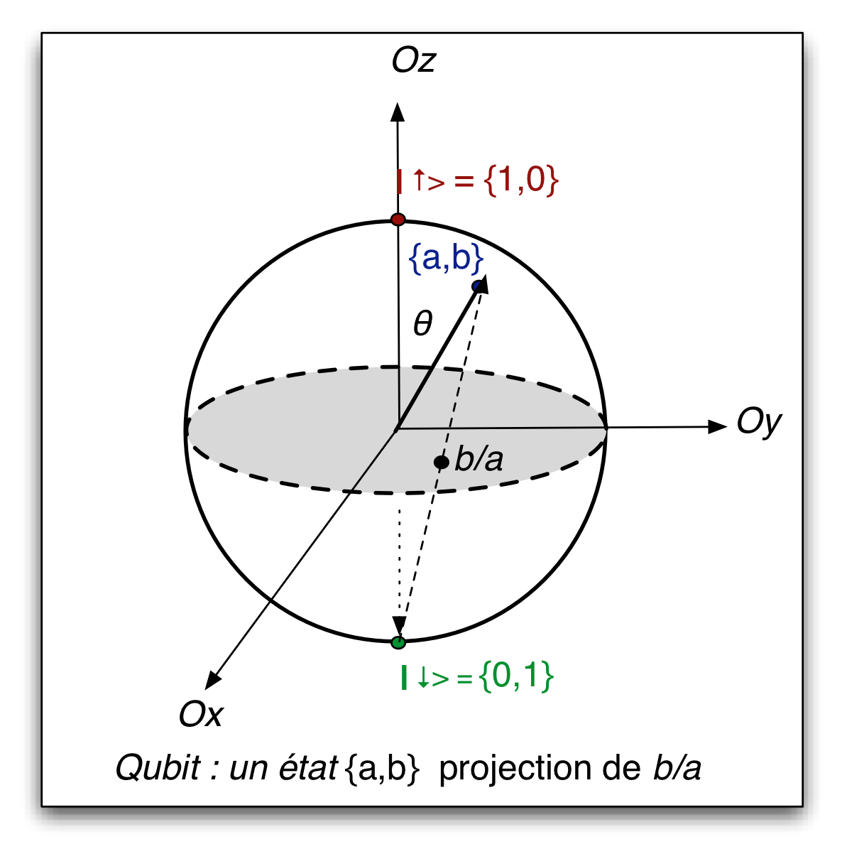 Qubit_1.jpg