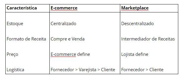 marketplace-o-que-e.jpg