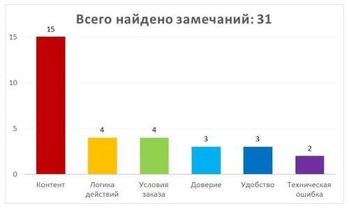 https://img-fotki.yandex.ru/get/63585/127573056.a4/0_15cf8d_9978d551_L.jpg