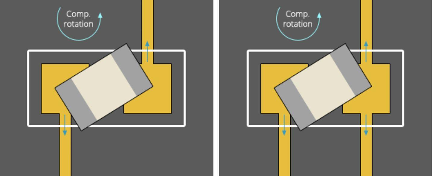 PCB design guidelines showing poor routing