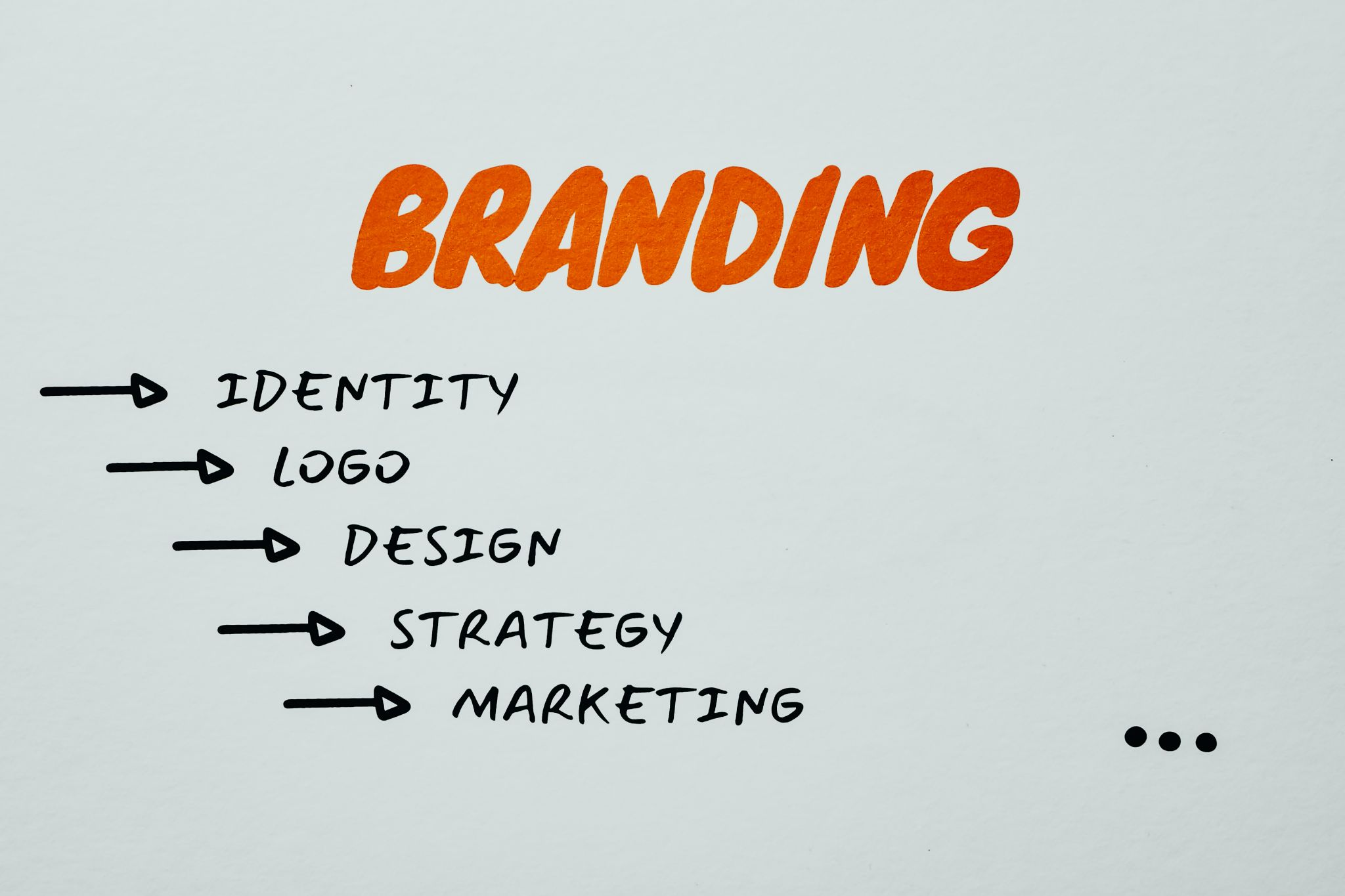 8 Tips to Get Your Brand Noticed