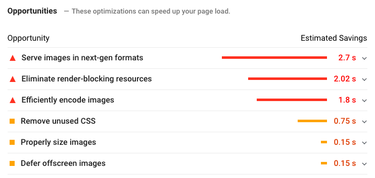 page load speed recommendations
