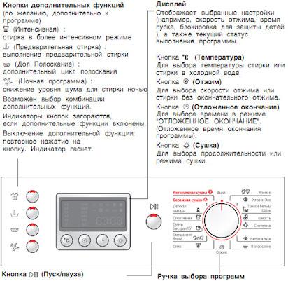 стиральная машина bosch classixx 5 инструкция по эксплуатации