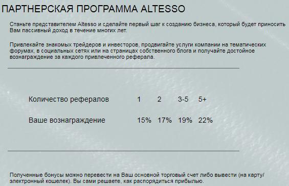 Объективный обзор работы брокера AlTesso и анализ отзывов пользователей