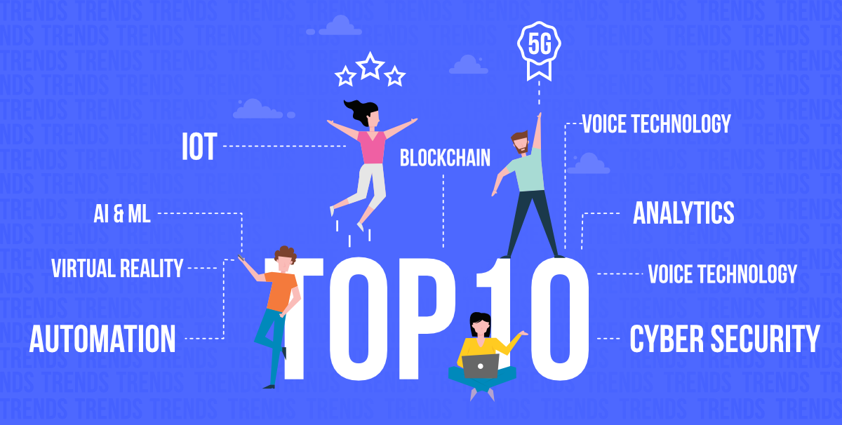 Top 10 Technology Trends That You Can Learn in 2020 - GeeksforGeeks