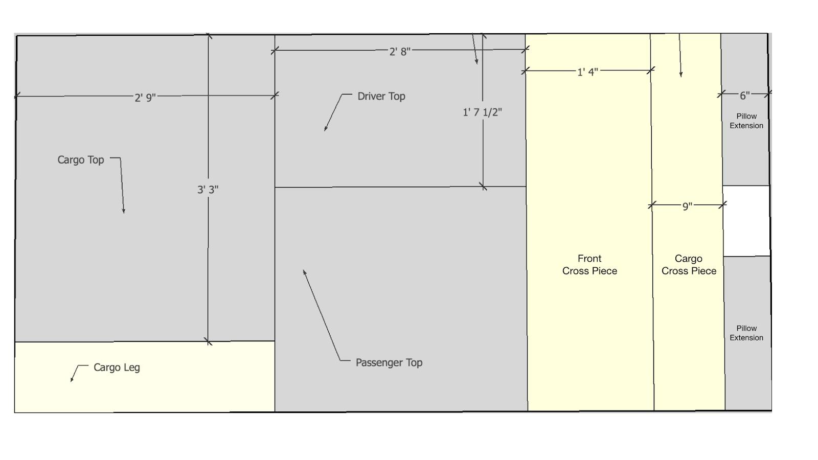 Plywood cut measurements