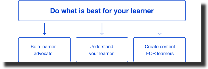 Do what is best for your learner