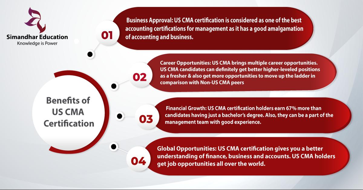 Benefits of US CMA Certification