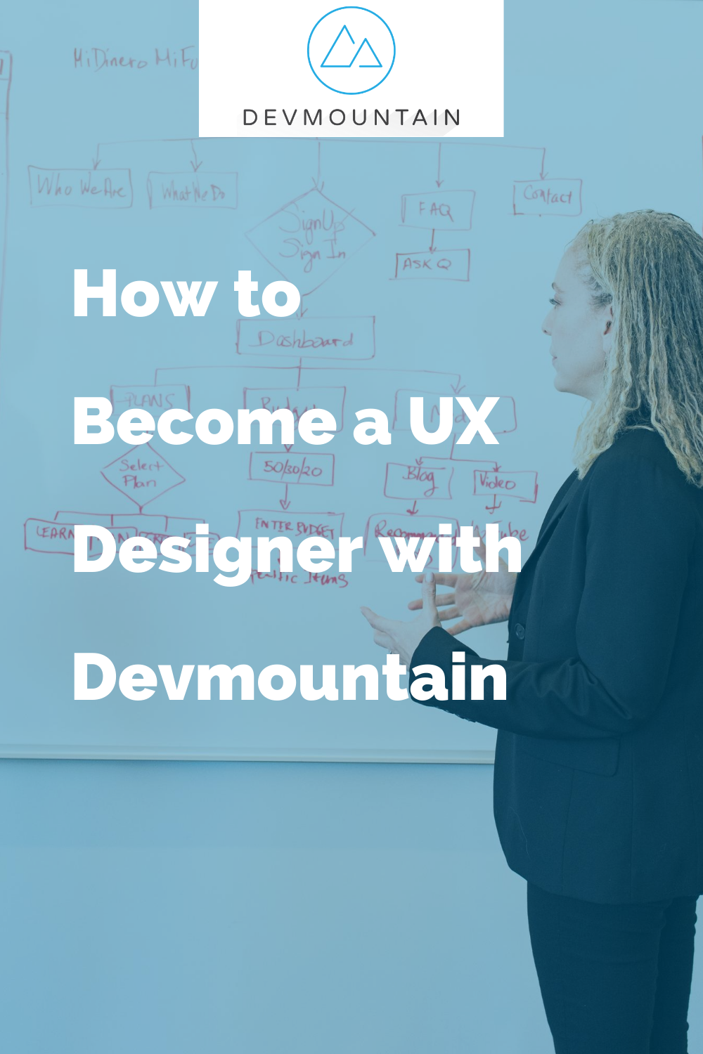How to Become a UX Designer with Devmountain