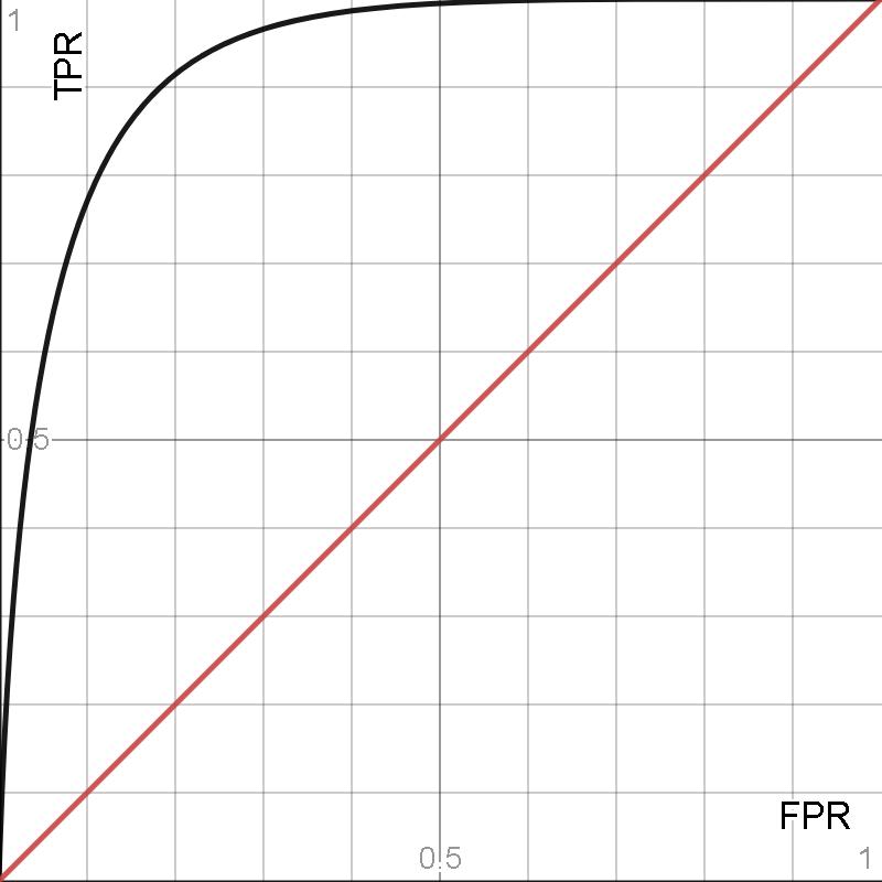 ROC Curve_image